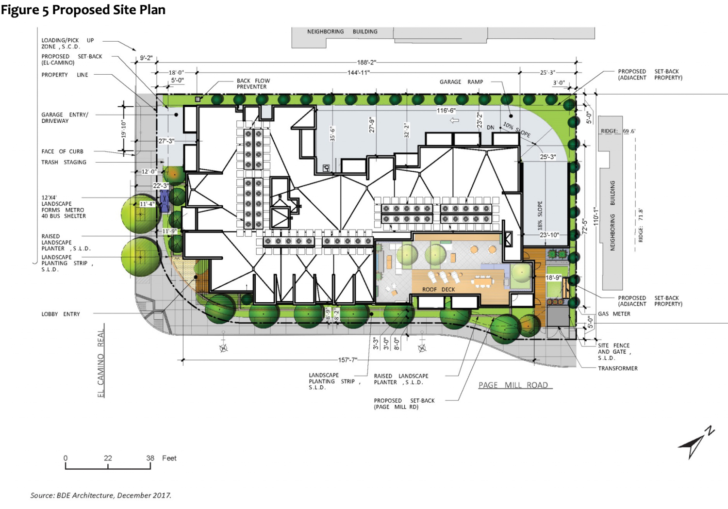 2755 El Camino Real proposed site plan, drawing by BDE Architecture