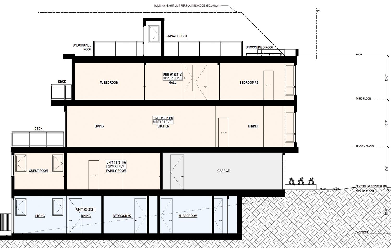 2119 Castro Street longitutional cross section, image courtesy Schaub Ly Architects