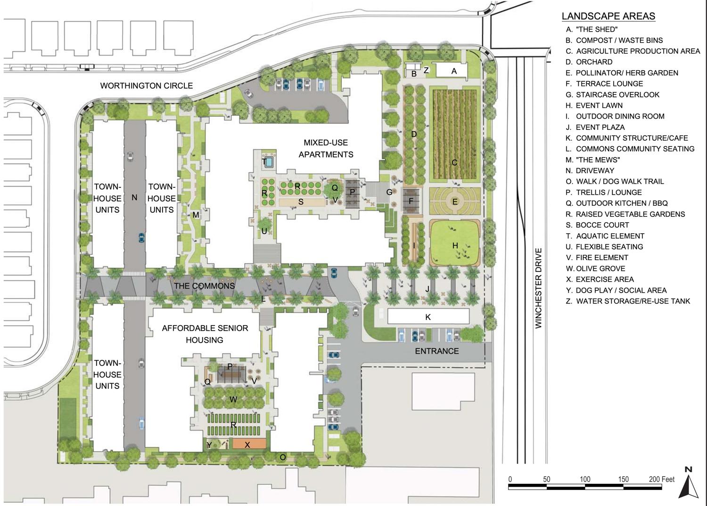 Agrihood landscaping site plan, rendering by Steingberg Hart