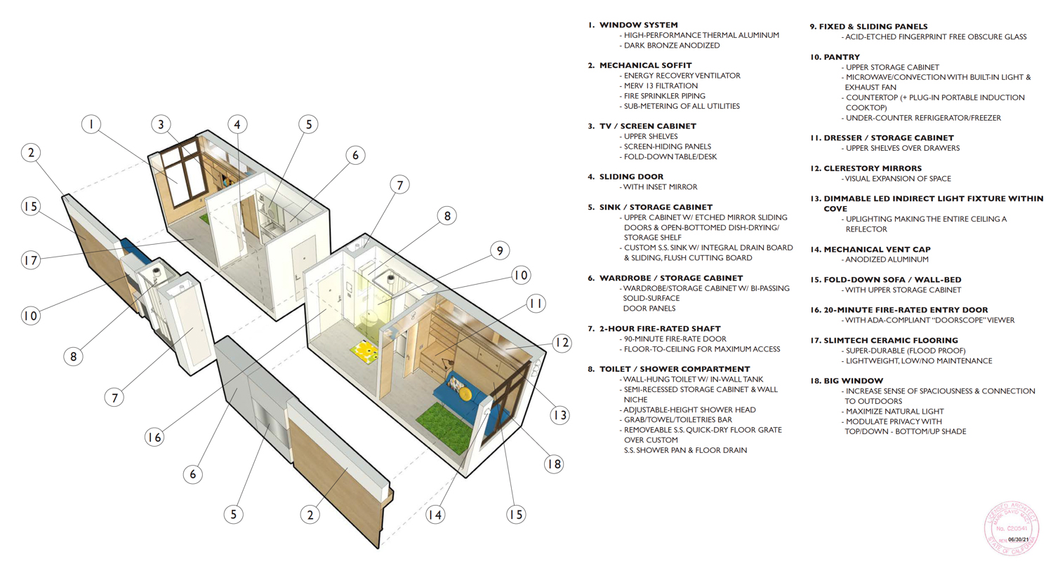 468 Turk Street anatomy of the standard residence, rendering by Macy Architecture