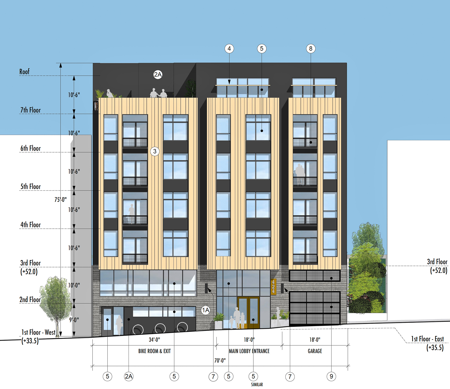 424 28th Street vertical elevation, illustration by Flynn Architecture