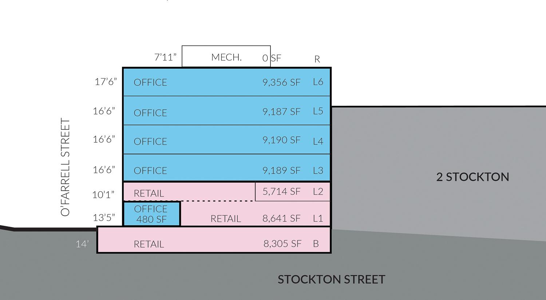 48 Stockton Street proposed elevation, design by Gensler