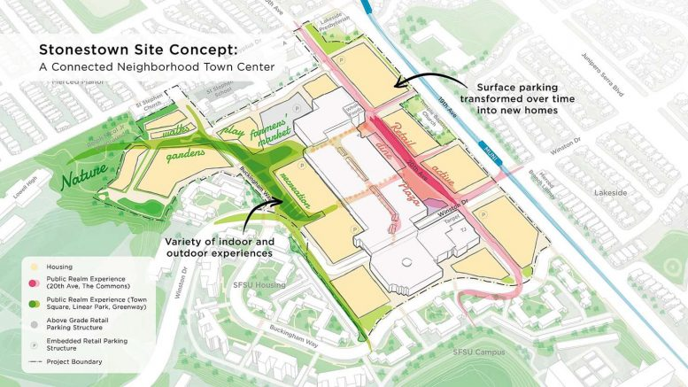 Stonestown Mall conceptual land use proposal, illustration courtesy Brookfield
