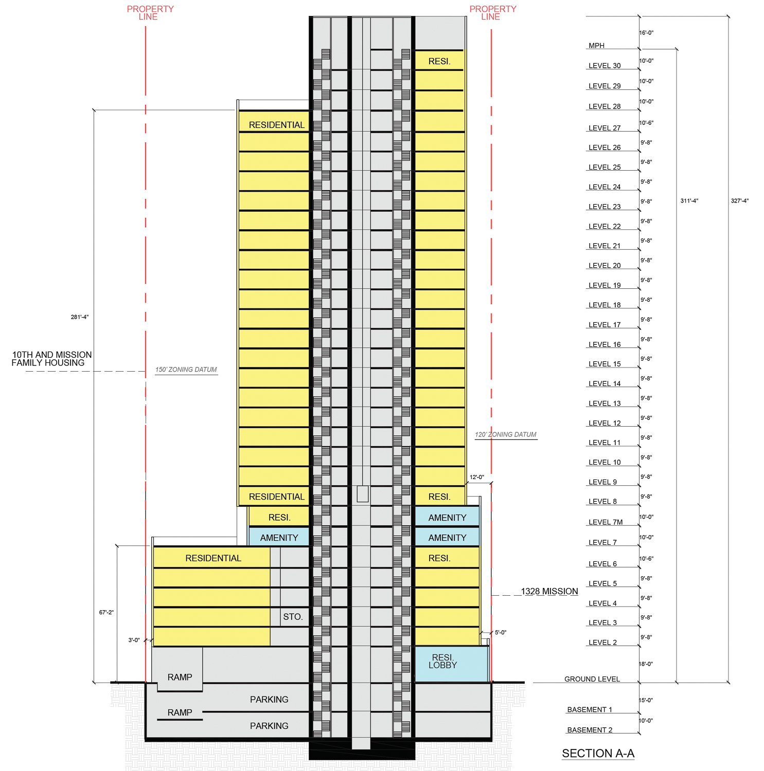 1338-1370 Mission Street vertical elevation, rendering by SmithGroup
