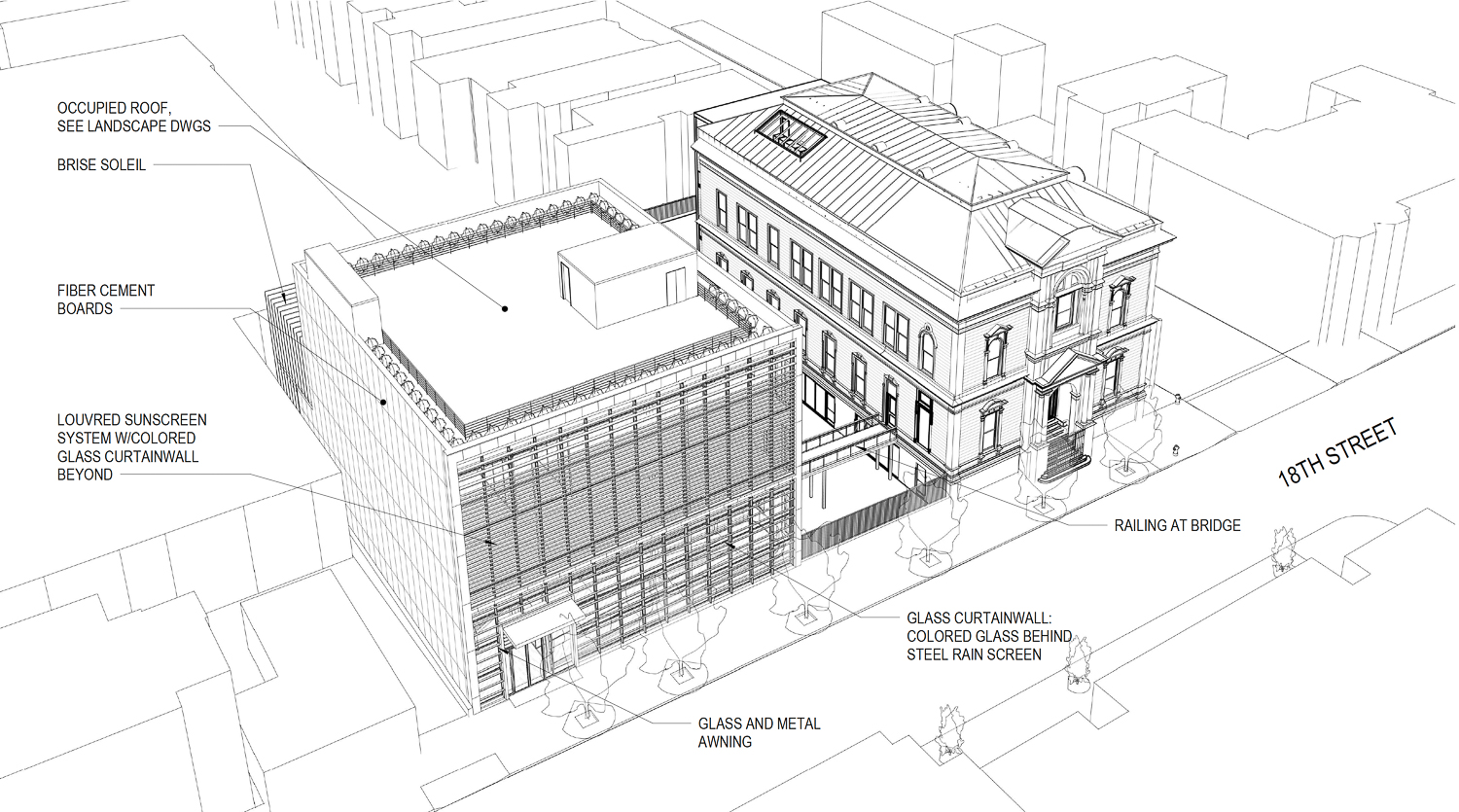 3250 and 3270 18th Street aerial perspective, elevation by Perkins&Will and ZPZ Partners