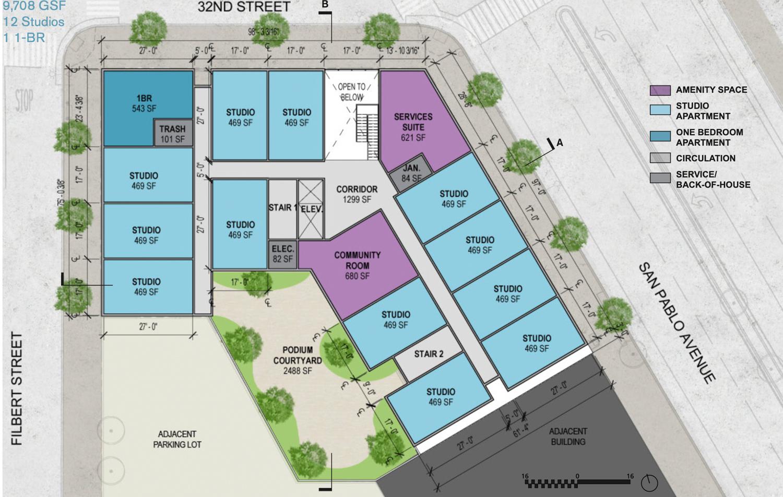 3135 San Pablo Avenue second level, floorplan by LMS Architects