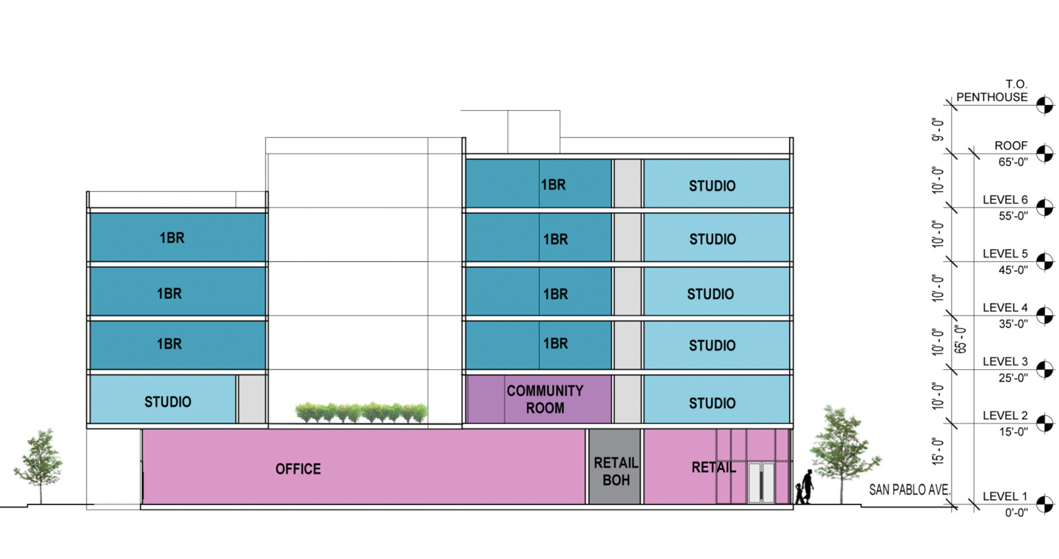 3135 San Pablo Avenue vertical elevation with floor plan uses, illustration by LMS Architects