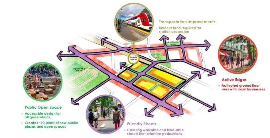 1057 El Camino Real Space Usage Diagram