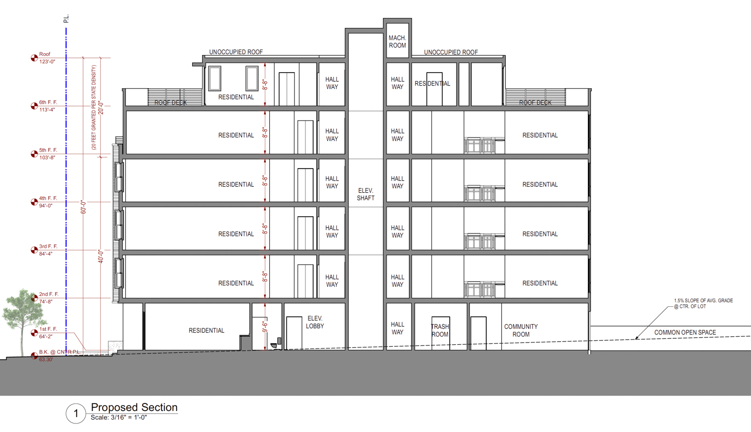 3832 18th Street cross section, elevation by SIA Consulting