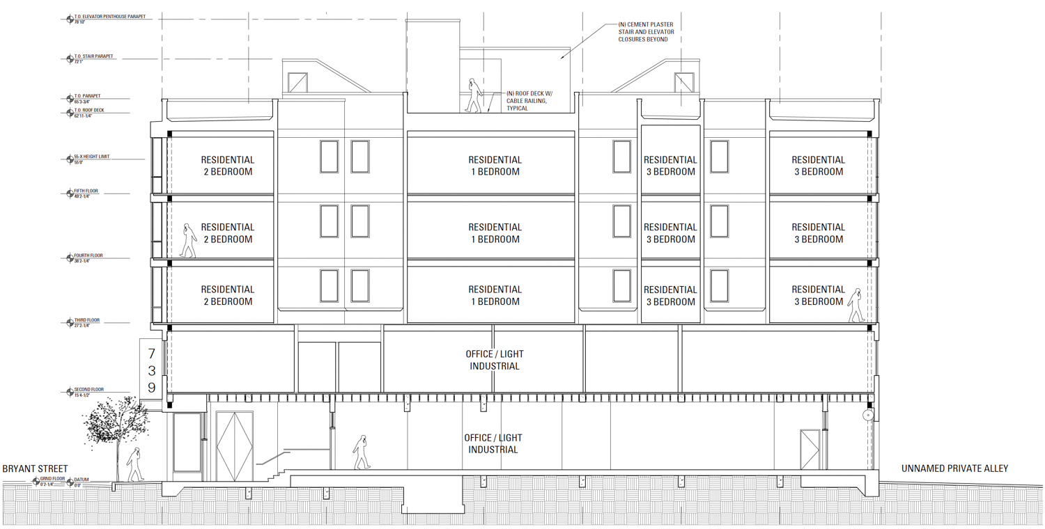 739 Bryant Street building cross-section, design by Martinkovic Milford Architects