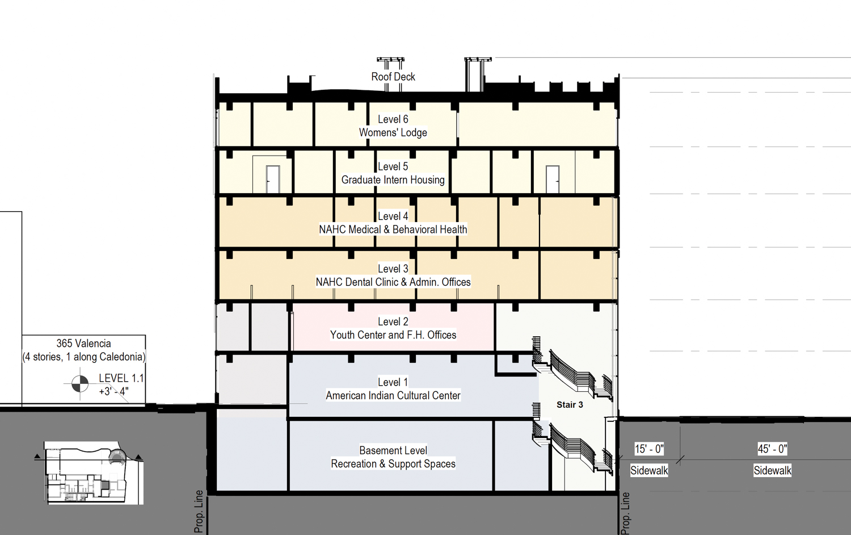 80 Julian Avenue project elevation, illustration by Pyatok