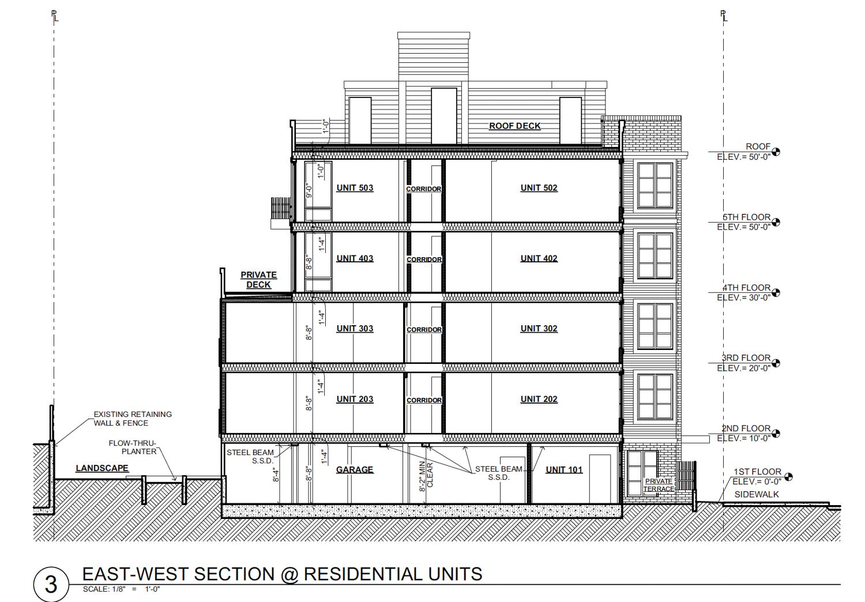 986 South Van Ness Avenue cross-section, illustration by Kotas Pantaleoni Architects