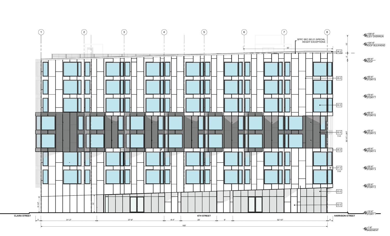 988 Harrison Street vertical elevation, design by RG Architecture