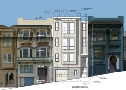 1263 Clay Street Elevation