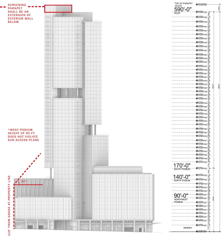 10 South Van Ness Avenue elevation, image via Kohn Pedersen Fox
