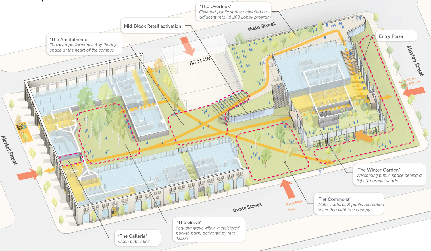 200 Mission Street Campus ground-level floor plan showcasing the public open space, rendering by Pickard Chilton