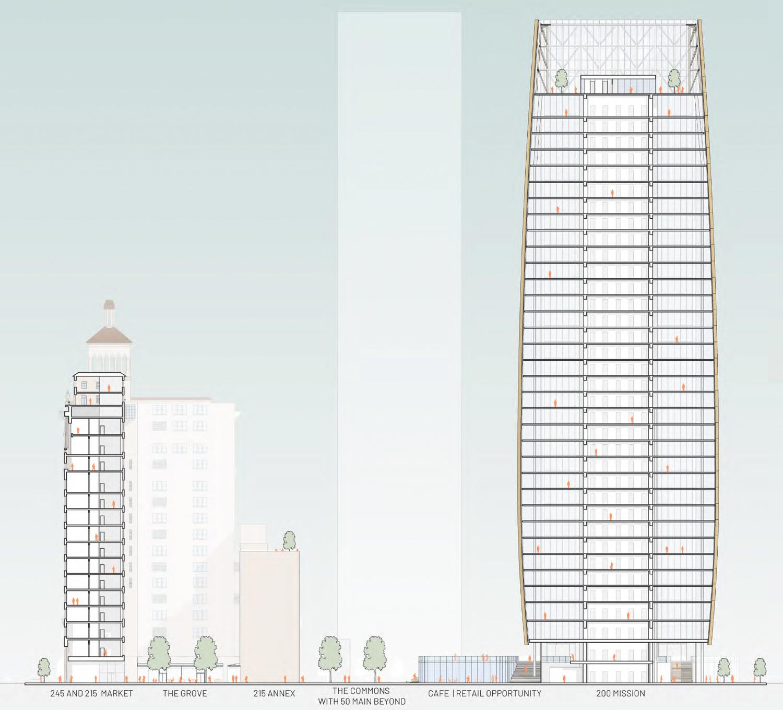 200 Mission Street vertical elevation of floor plan, rendering by Pickard Chilton