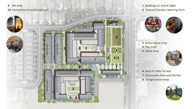 Santa Clara Agrihood site map, image via Core Companies